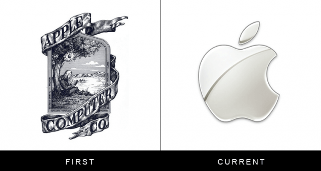 Logo History Apple 640x341