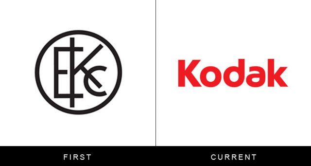Logo History Kodak 640x341