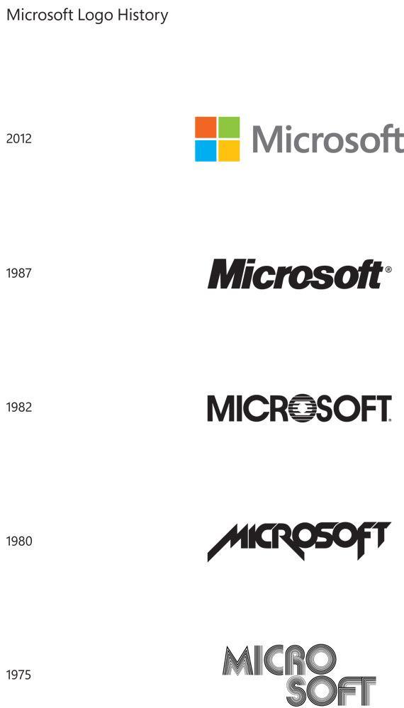 Microsoft Logo History 1