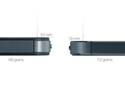 Iphone5 Thin