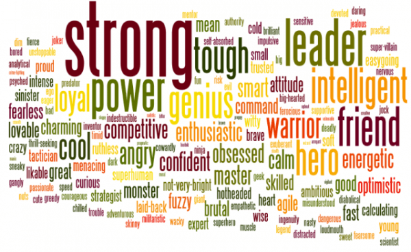 Ae Wordcloud Malecartooncharacters Tv Movie Websize