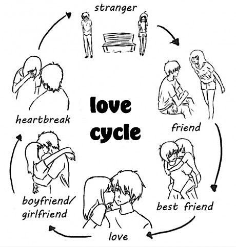 Funny Love Cycle Boy Girl