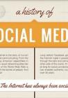 Η ιστορία των κοινωνικών δικτύων μέσα από ένα infographic