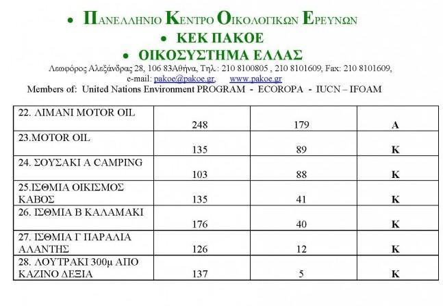 ΔΕΛΤΙΟ-ΤΥΠΟΥ-153_Page_291-791x1024